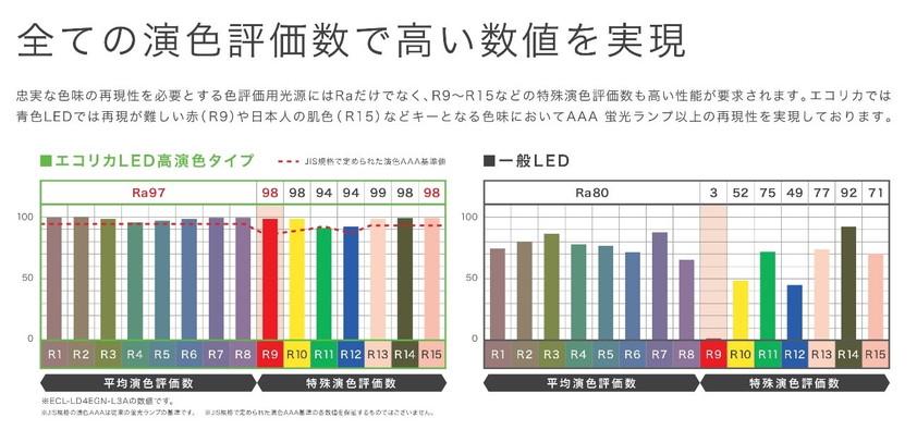 演色評価数.jpg