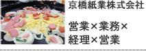 京橋紙業株式会社 第9回 2020年までにオレたちができること